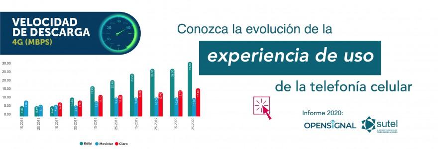 Banner Evolución experiencia usuario telefonía celular