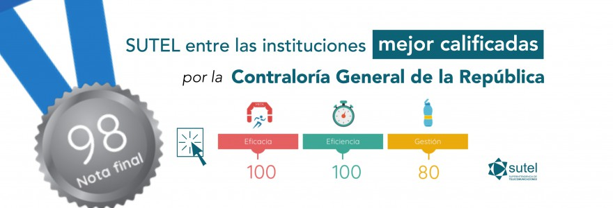 Banner índice de cumplimiento de la Contraloría General de la República